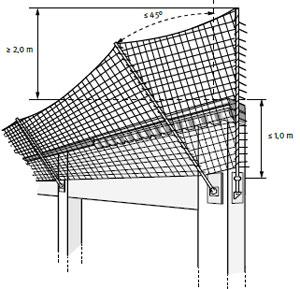 dguv information 201 054 dach zimmer und holzbauarbeiten. Black Bedroom Furniture Sets. Home Design Ideas